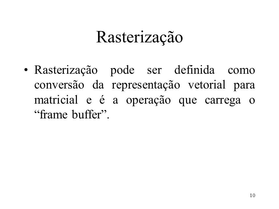 Rasterização Rasterização pode ser definida como conversão da representação vetorial para matricial e é a operação que carrega o frame buffer .