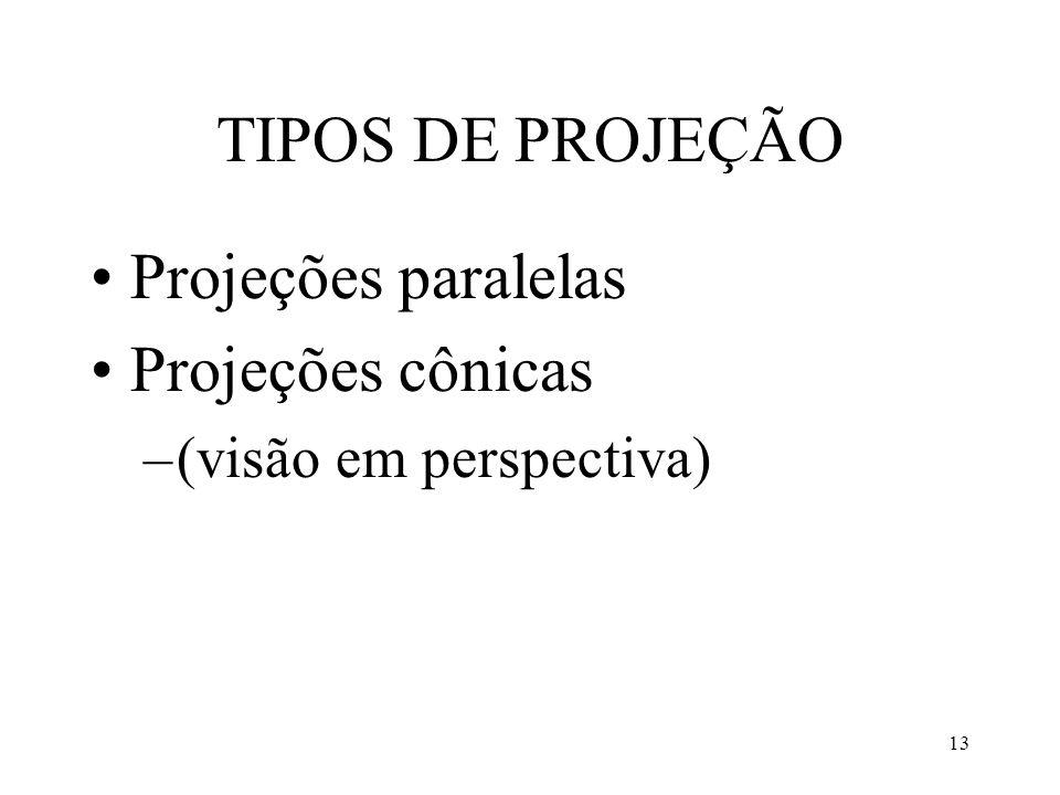 TIPOS DE PROJEÇÃO Projeções paralelas Projeções cônicas