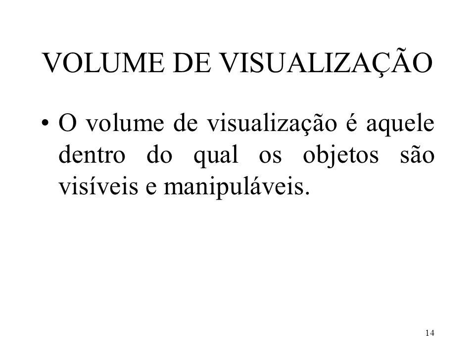 VOLUME DE VISUALIZAÇÃO