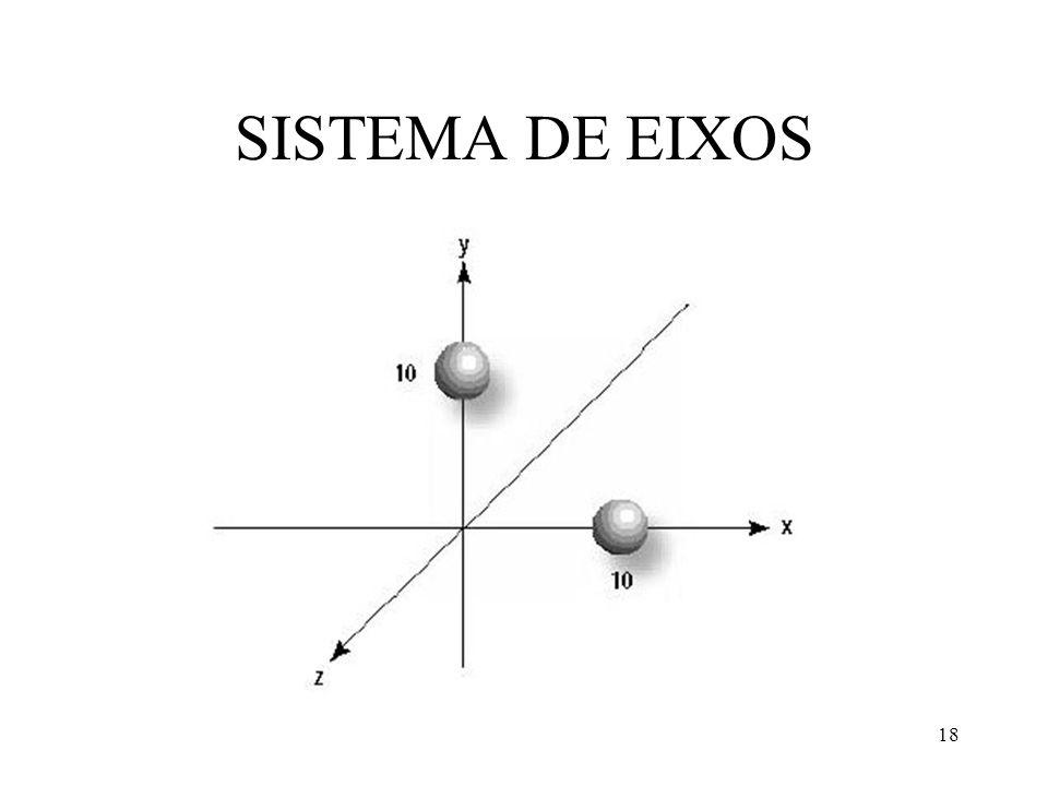 SISTEMA DE EIXOS