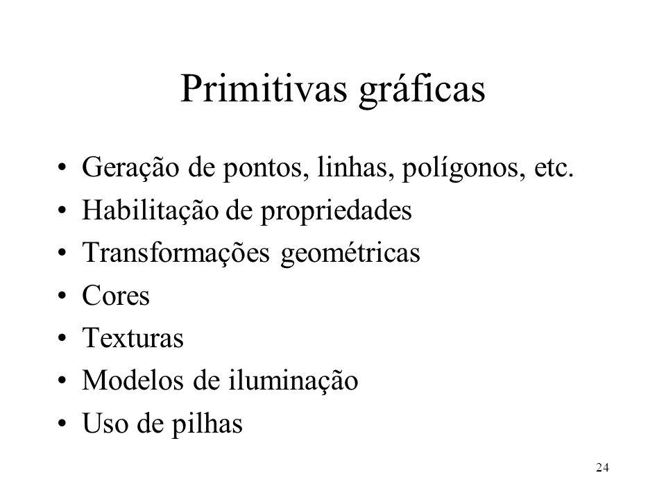 Primitivas gráficas Geração de pontos, linhas, polígonos, etc.