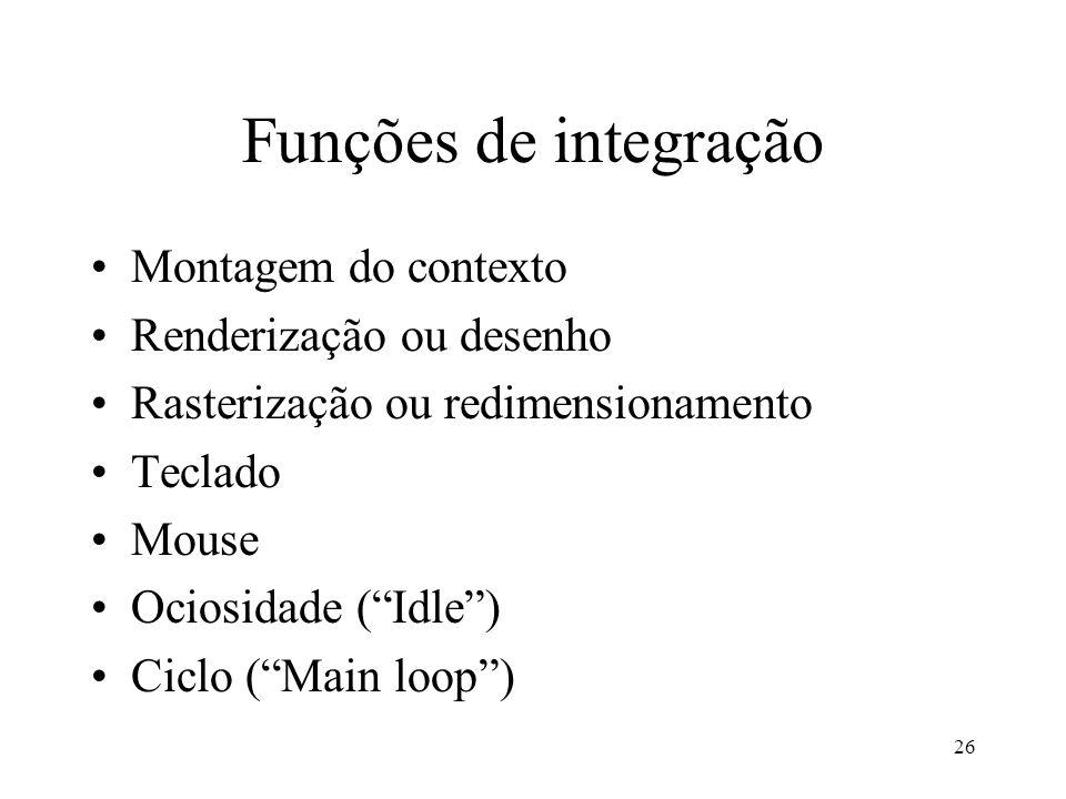 Funções de integração Montagem do contexto Renderização ou desenho