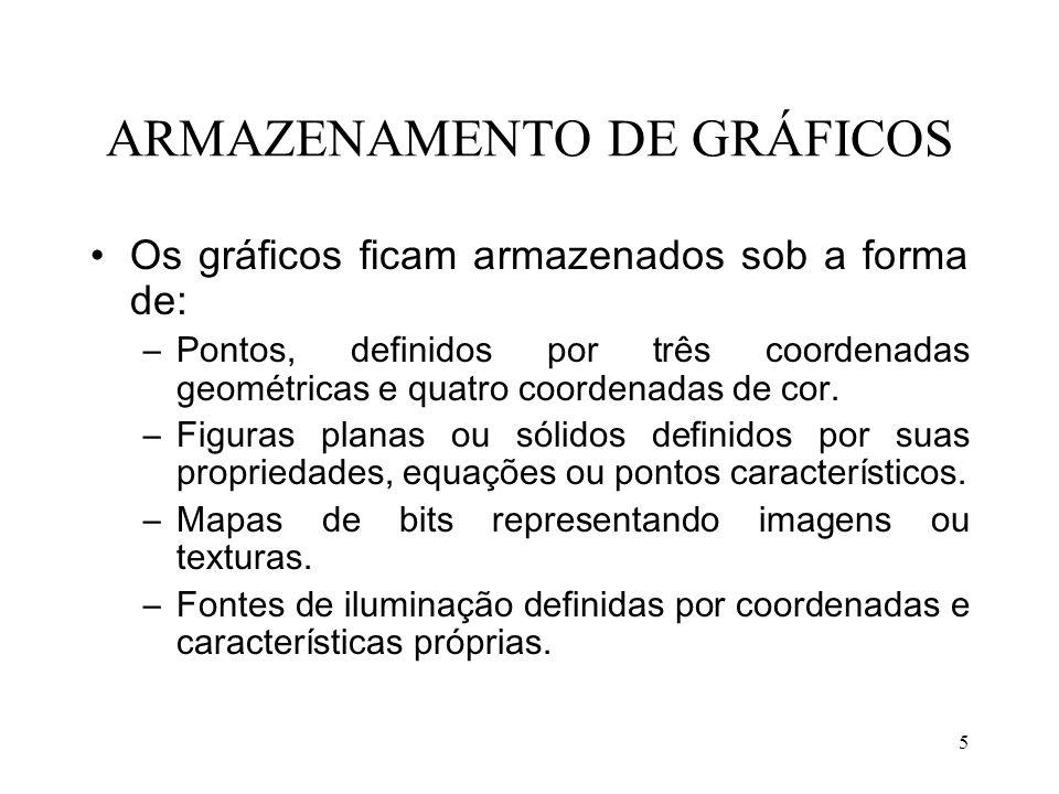 ARMAZENAMENTO DE GRÁFICOS