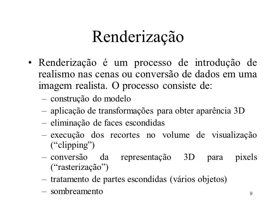 Renderização Renderização é um processo de introdução de realismo nas cenas ou conversão de dados em uma imagem realista. O processo consiste de: