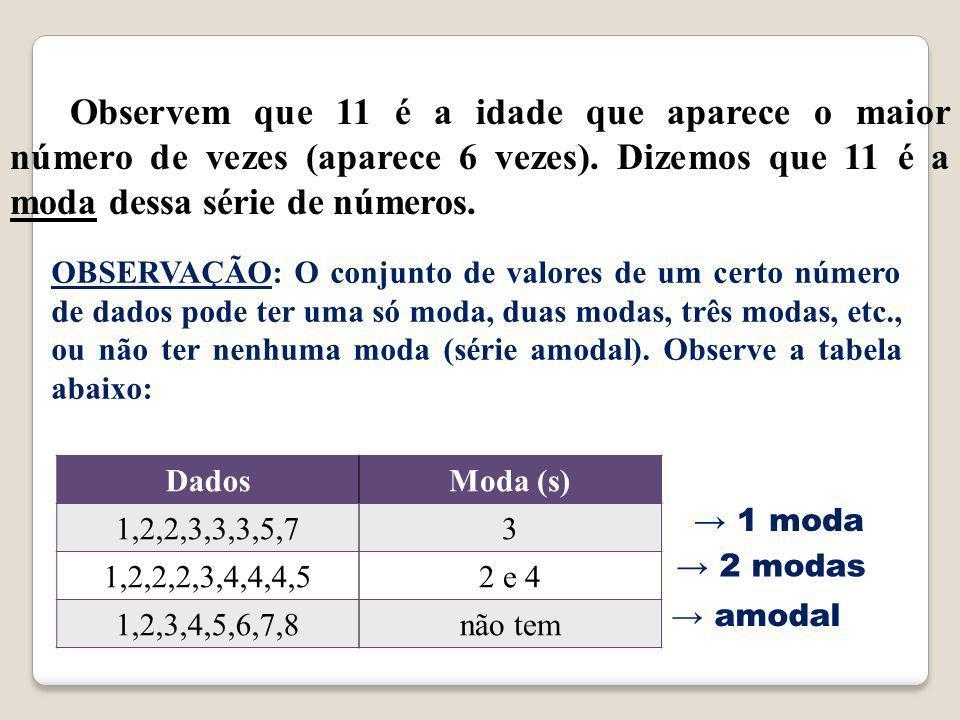 Observem que 11 é a idade que aparece o maior número de vezes (aparece 6 vezes). Dizemos que 11 é a moda dessa série de números.