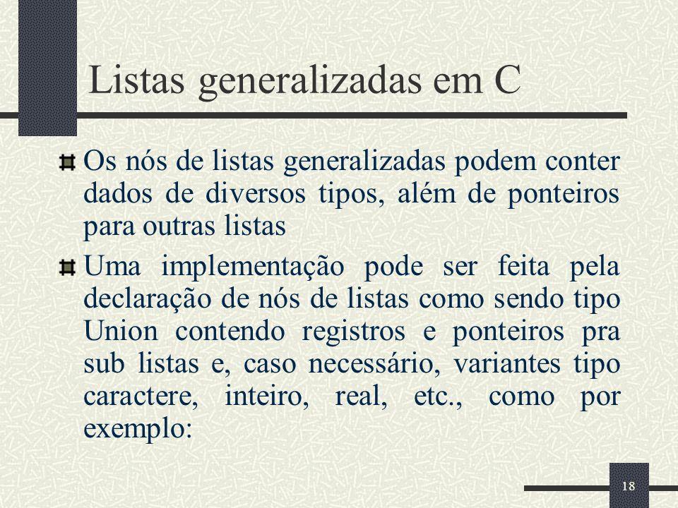 Listas generalizadas em C