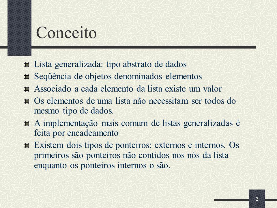 Conceito Lista generalizada: tipo abstrato de dados