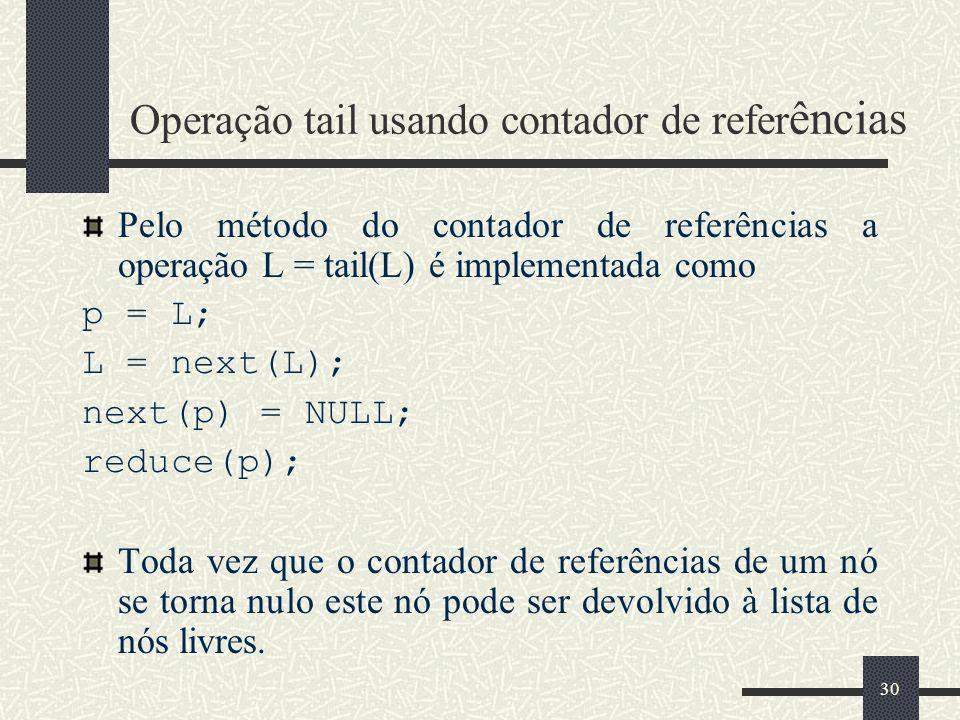 Operação tail usando contador de referências