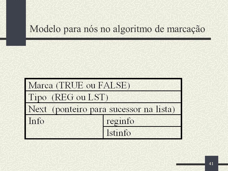 Modelo para nós no algoritmo de marcação