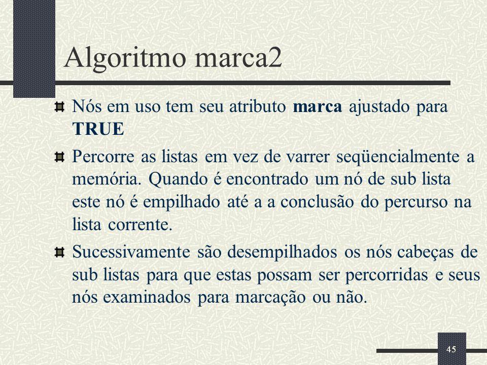 Algoritmo marca2 Nós em uso tem seu atributo marca ajustado para TRUE