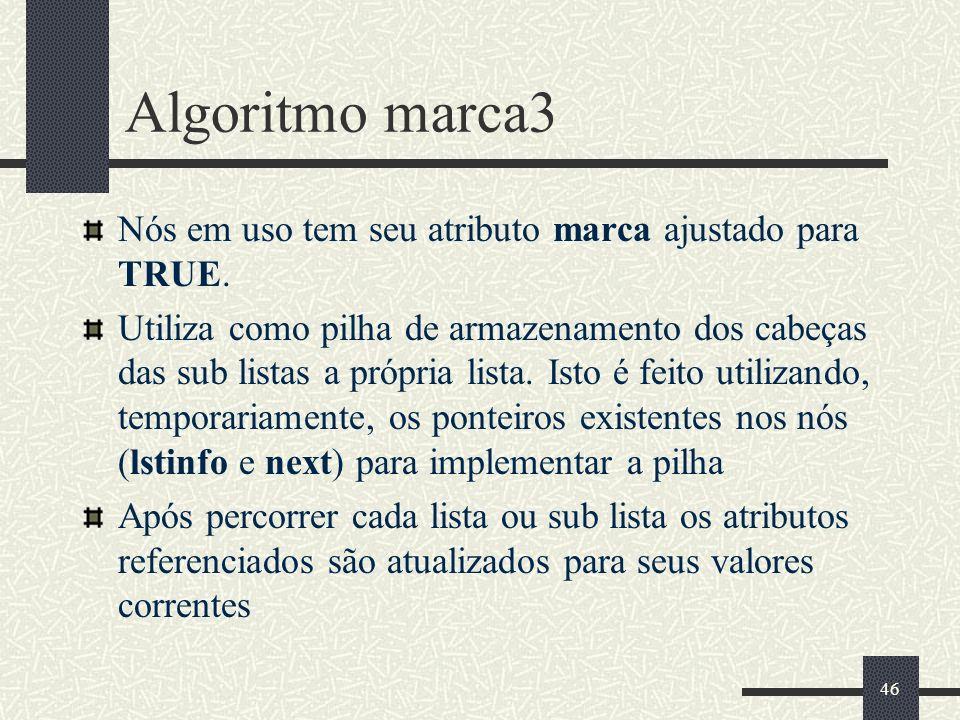 Algoritmo marca3 Nós em uso tem seu atributo marca ajustado para TRUE.