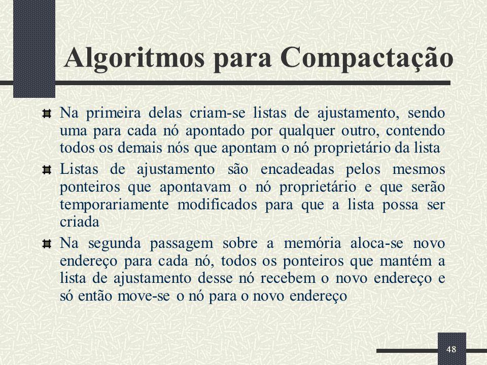 Algoritmos para Compactação