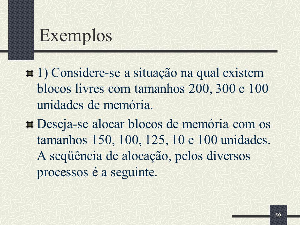 Exemplos 1) Considere-se a situação na qual existem blocos livres com tamanhos 200, 300 e 100 unidades de memória.