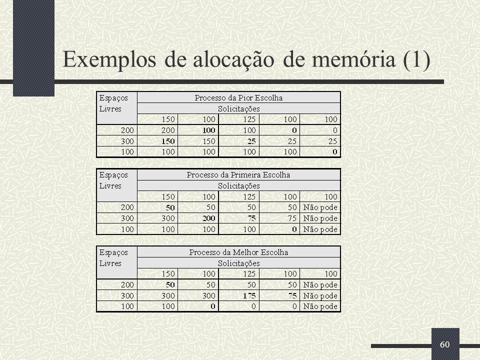 Exemplos de alocação de memória (1)