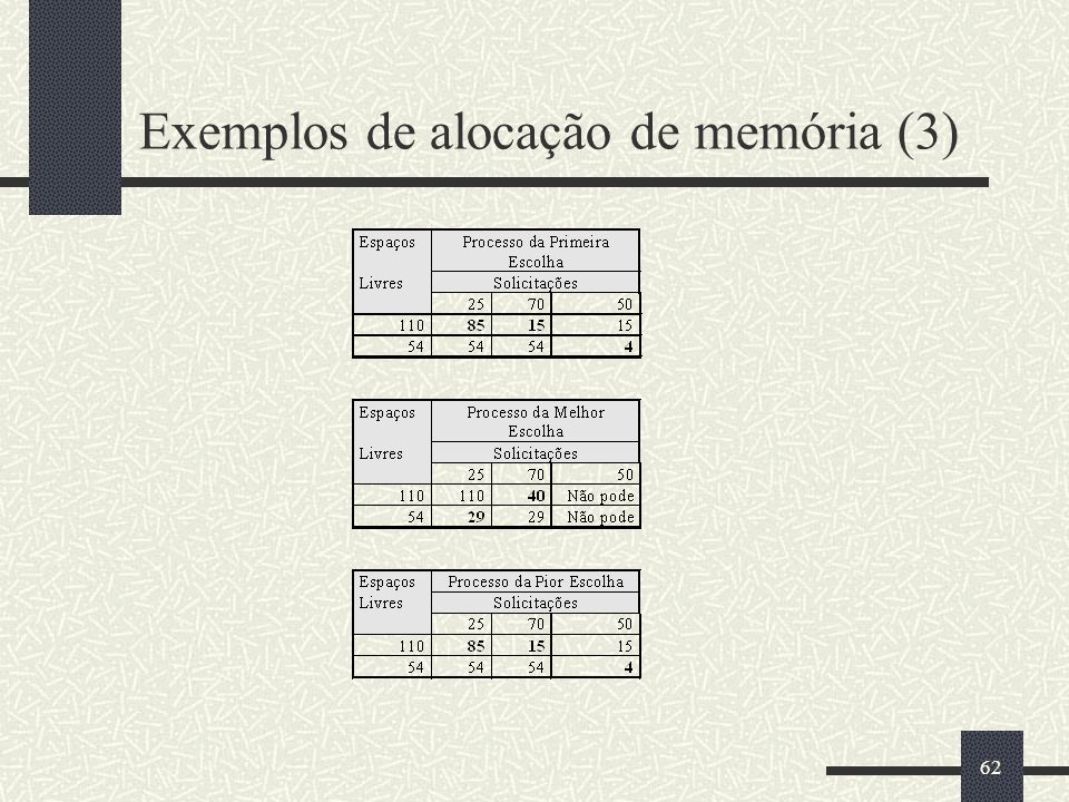 Exemplos de alocação de memória (3)