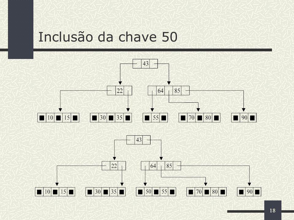 Inclusão da chave 50