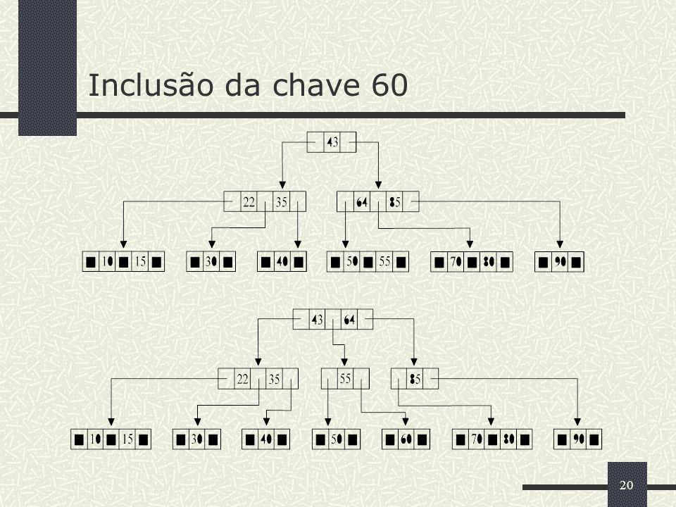 Inclusão da chave 60