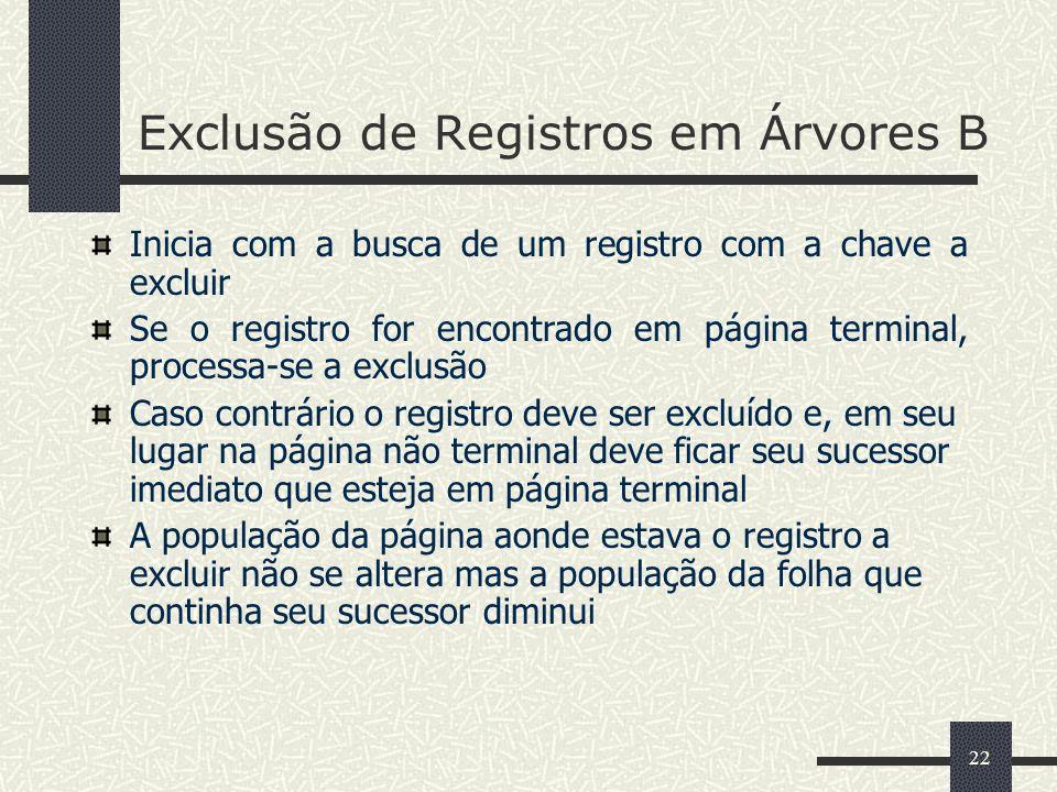 Exclusão de Registros em Árvores B