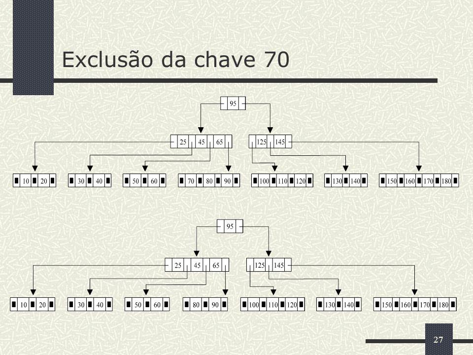 Exclusão da chave 70