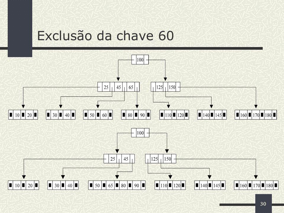 Exclusão da chave 60