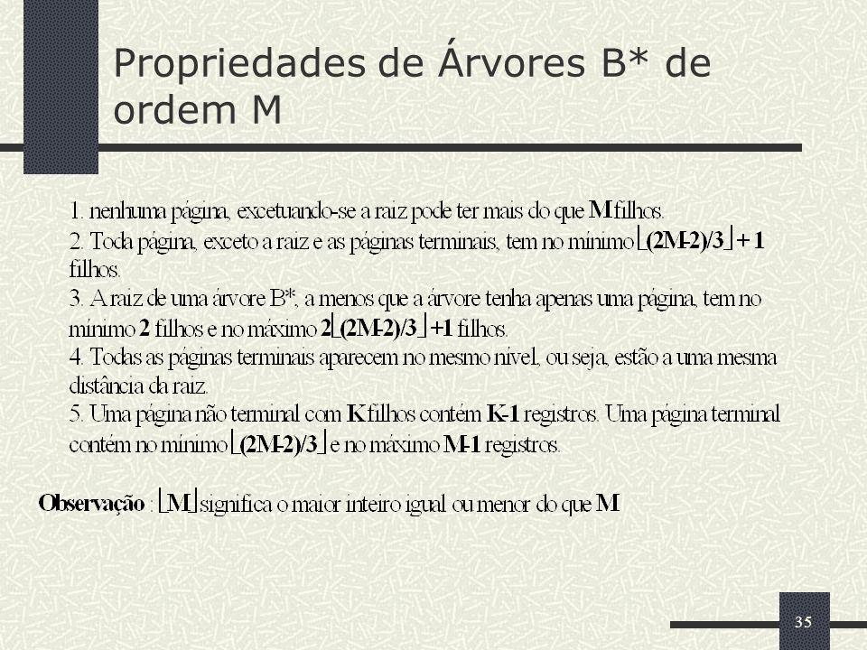 Propriedades de Árvores B* de ordem M