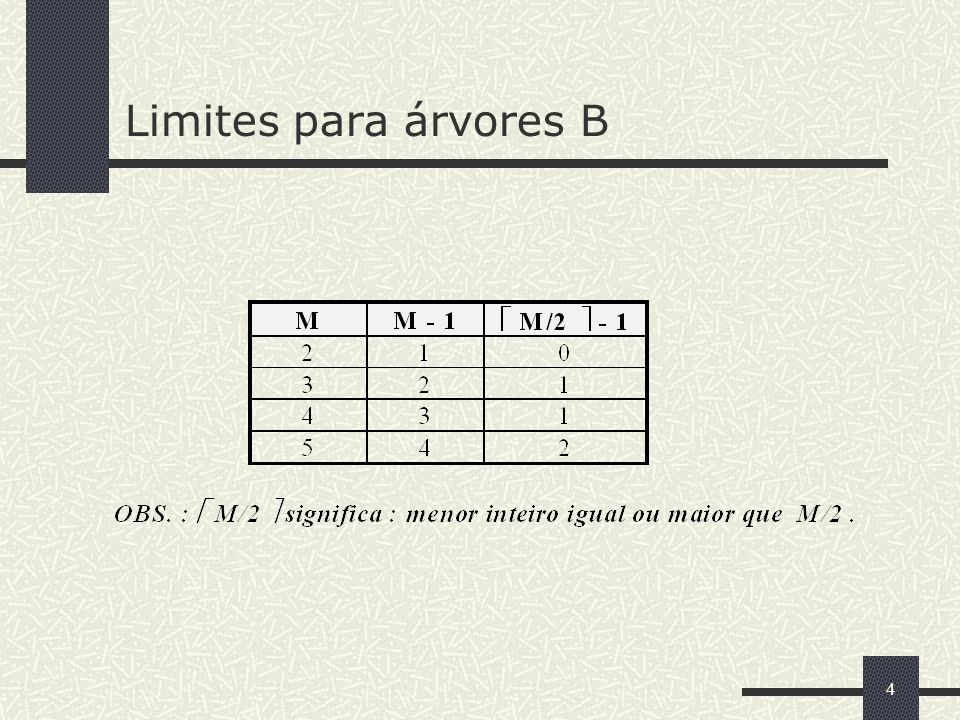 Limites para árvores B