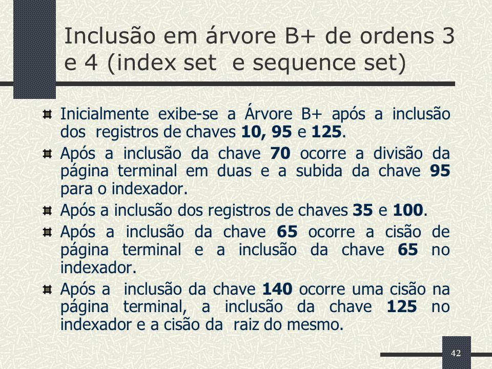 Inclusão em árvore B+ de ordens 3 e 4 (index set e sequence set)