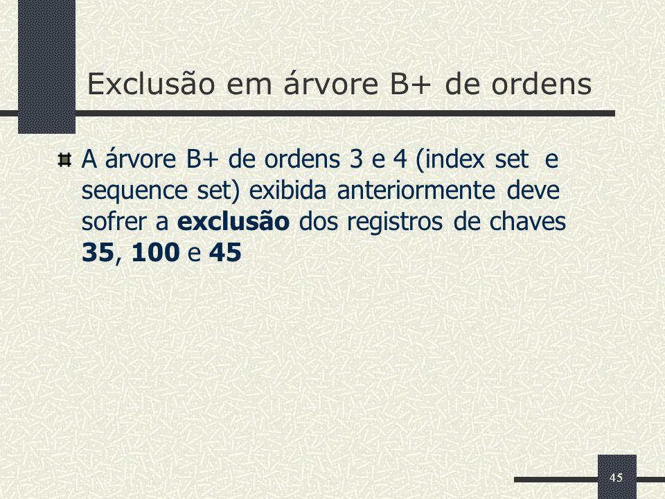 Exclusão em árvore B+ de ordens