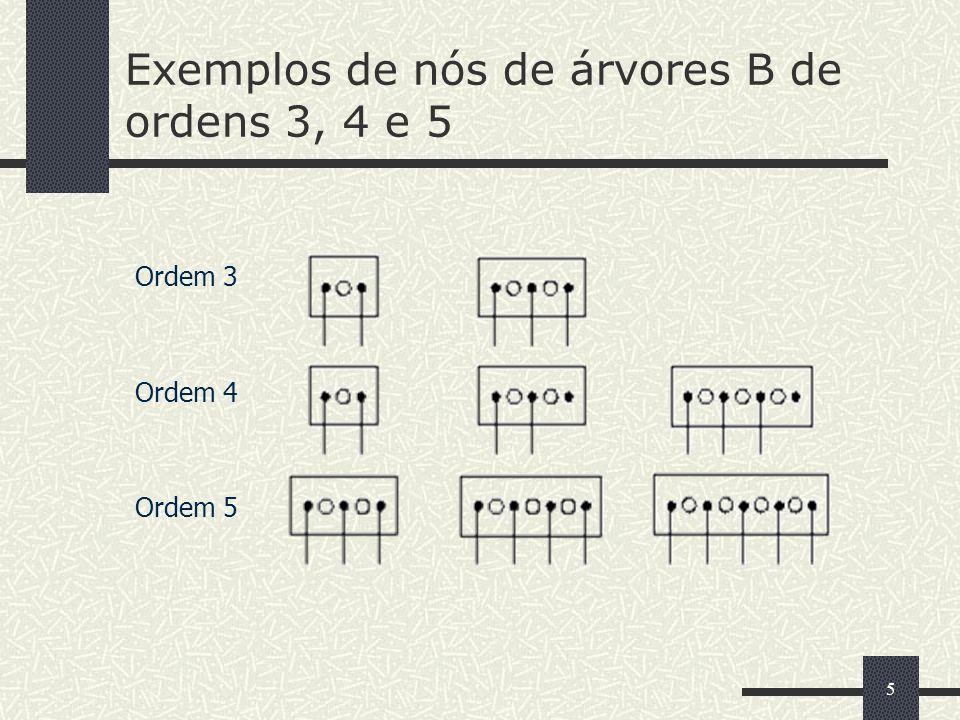 Exemplos de nós de árvores B de ordens 3, 4 e 5