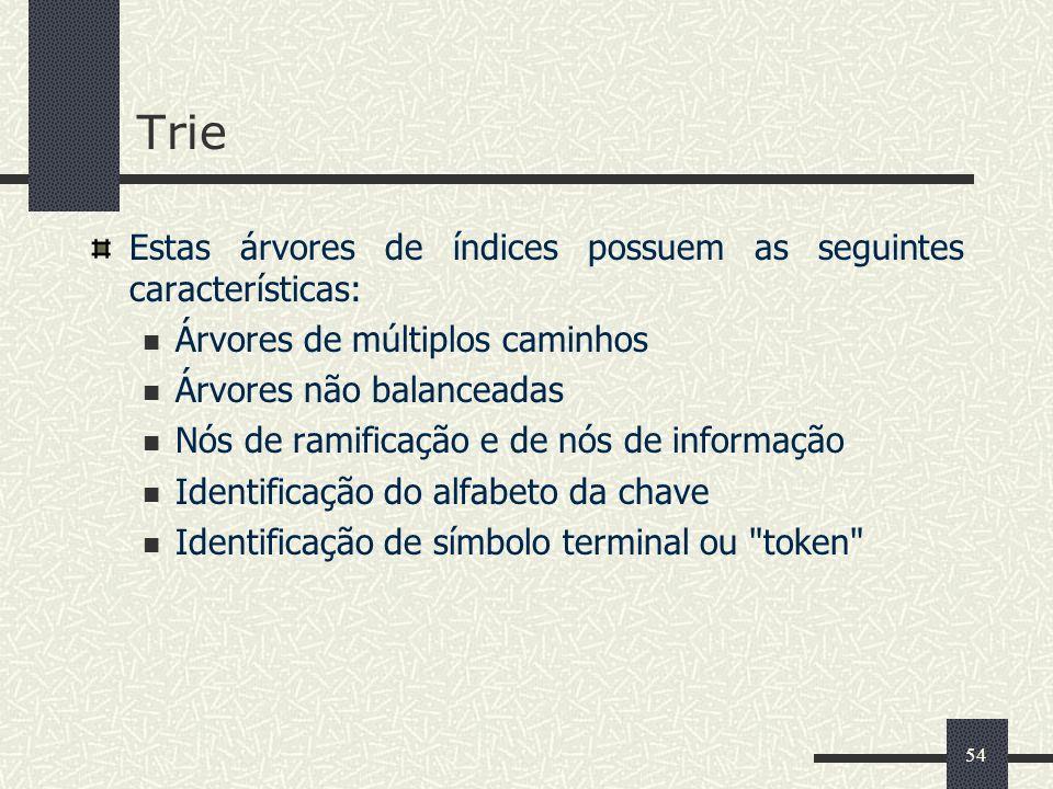 Trie Estas árvores de índices possuem as seguintes características: