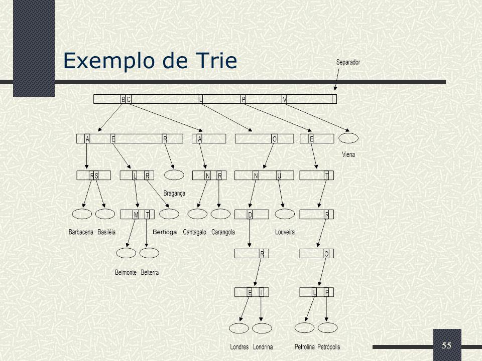 Exemplo de Trie