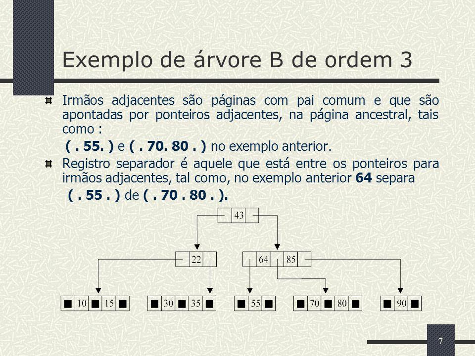 Exemplo de árvore B de ordem 3