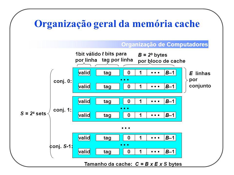 Organização geral da memória cache