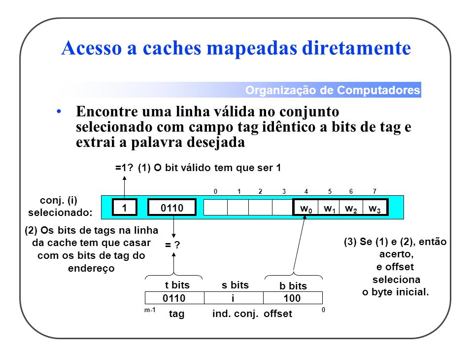 Acesso a caches mapeadas diretamente