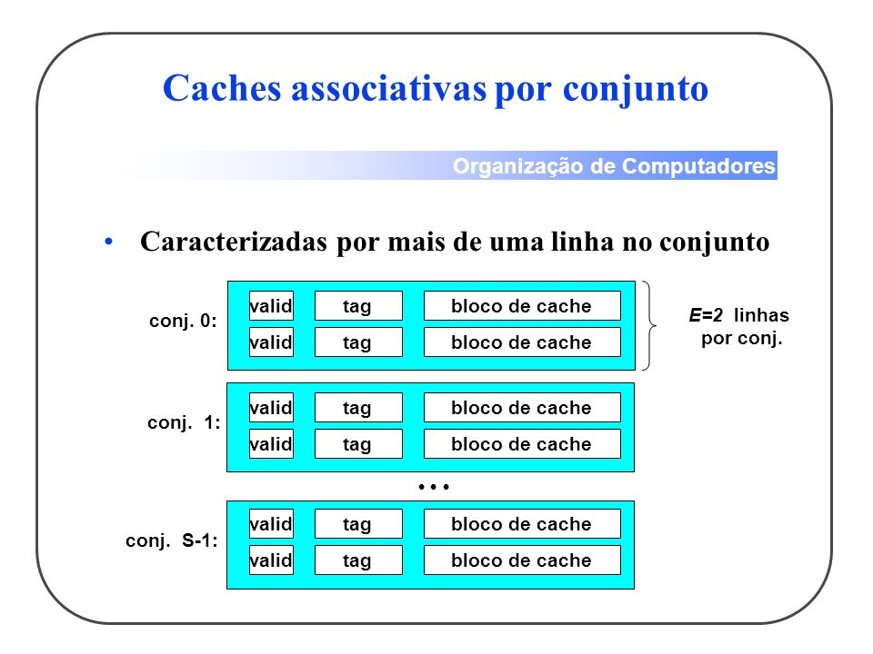 Caches associativas por conjunto