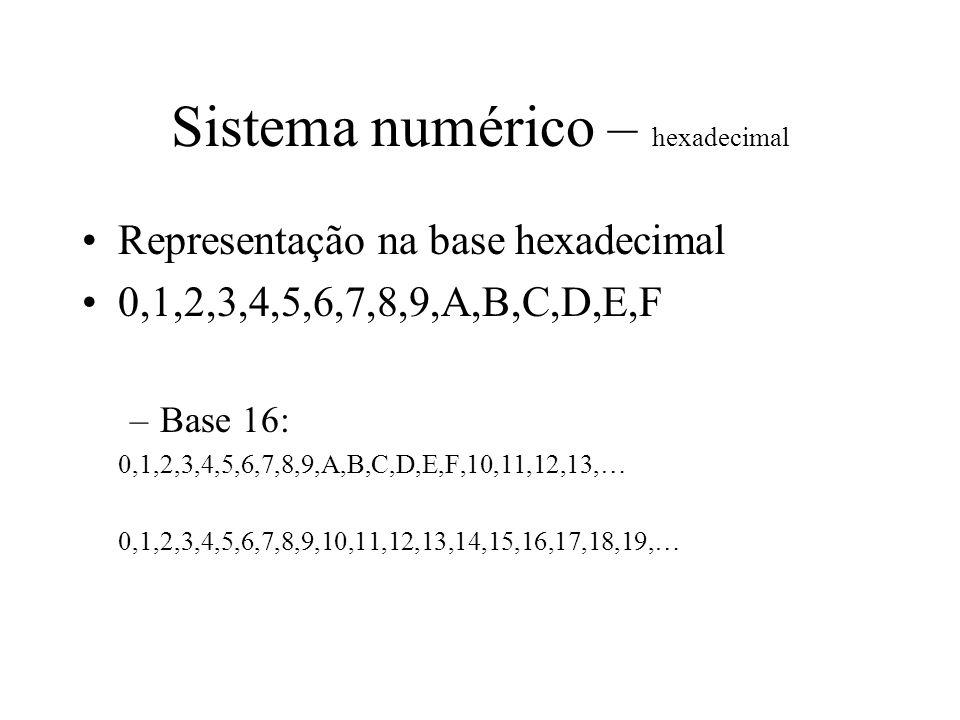 Sistema numérico – hexadecimal
