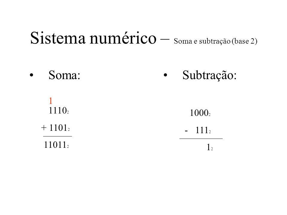 Sistema numérico – Soma e subtração (base 2)