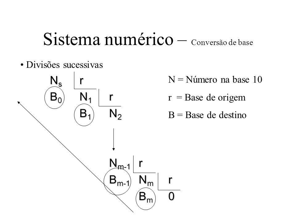 Sistema numérico – Conversão de base