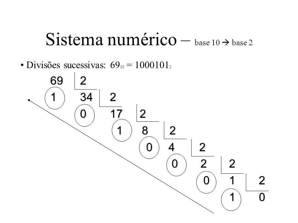 Sistema numérico – base 10  base 2