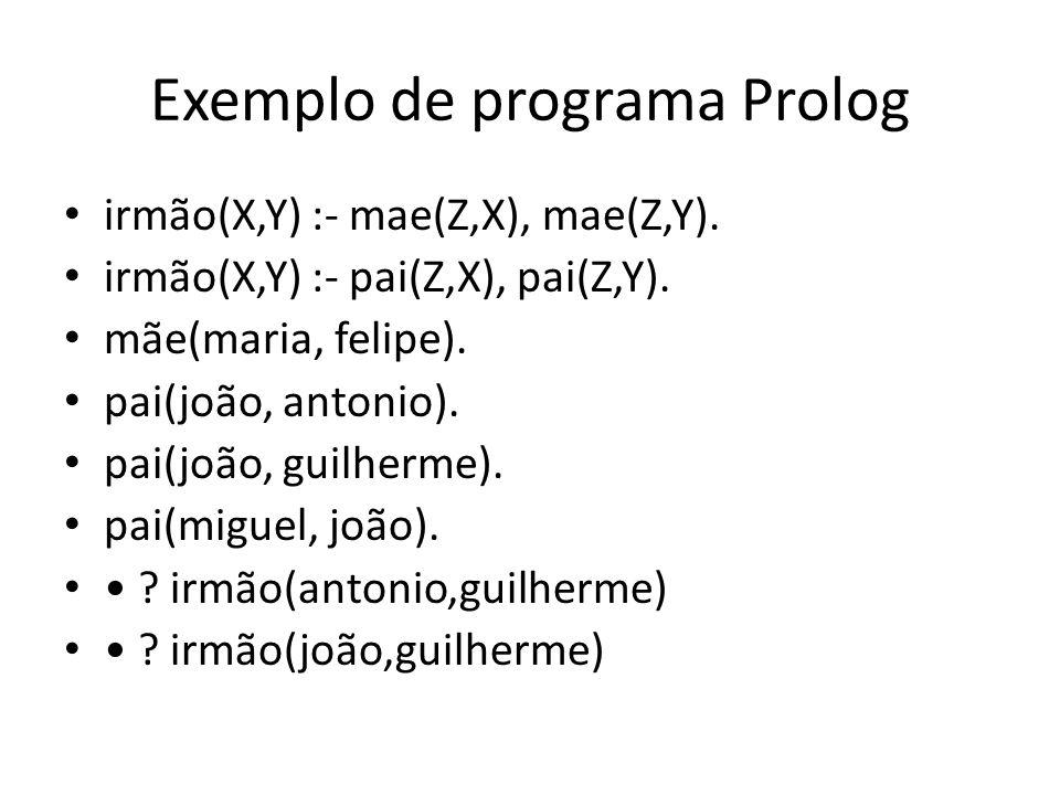 Exemplo de programa Prolog