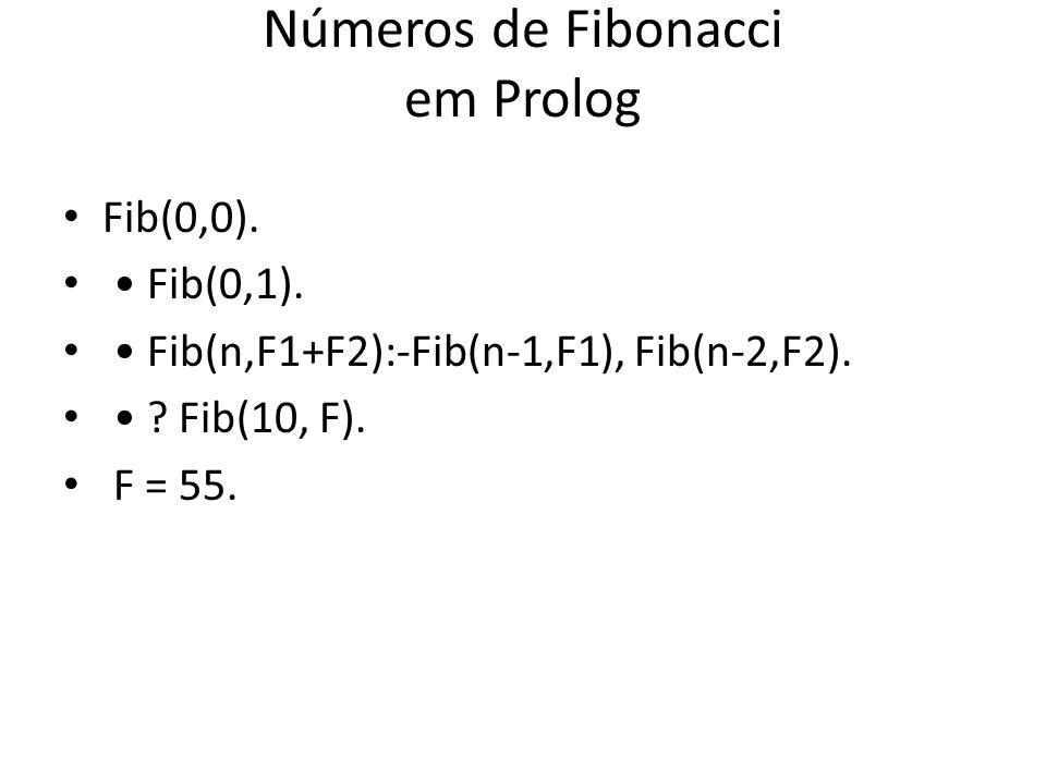 Números de Fibonacci em Prolog