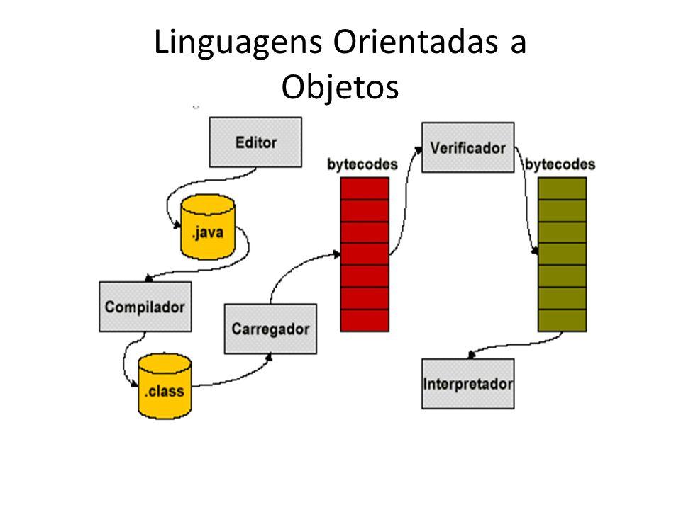 Linguagens Orientadas a Objetos
