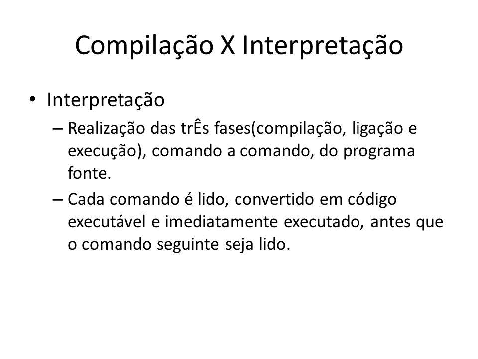 Compilação X Interpretação