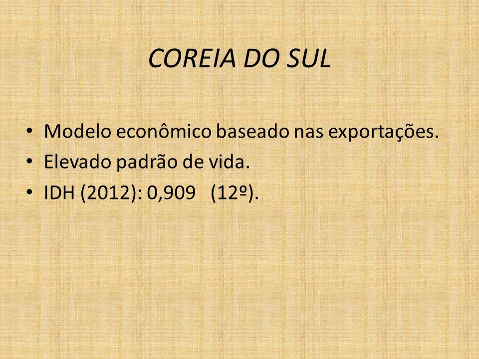 COREIA DO SUL Modelo econômico baseado nas exportações.