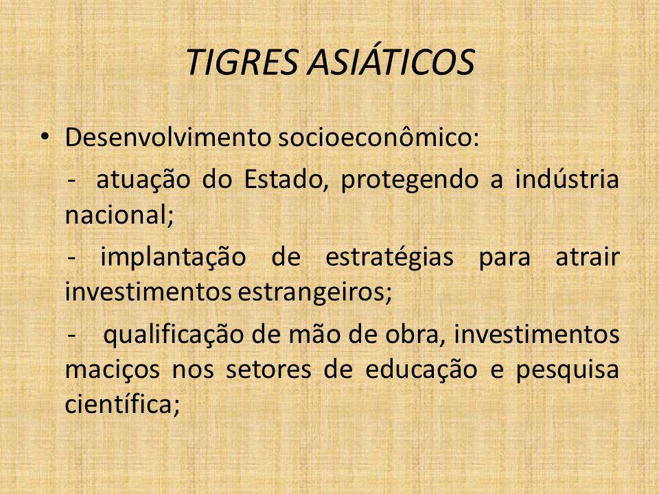 TIGRES ASIÁTICOS Desenvolvimento socioeconômico: