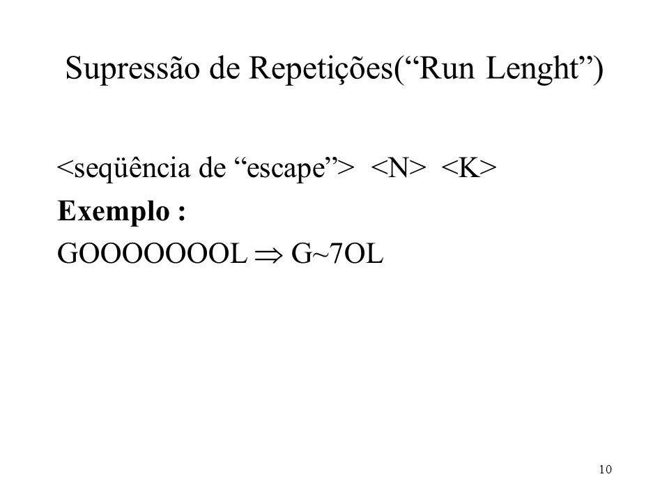 Supressão de Repetições( Run Lenght )