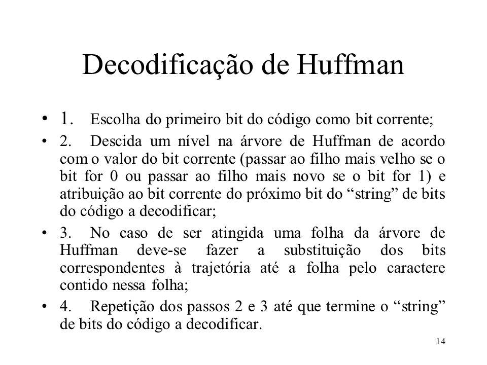 Decodificação de Huffman