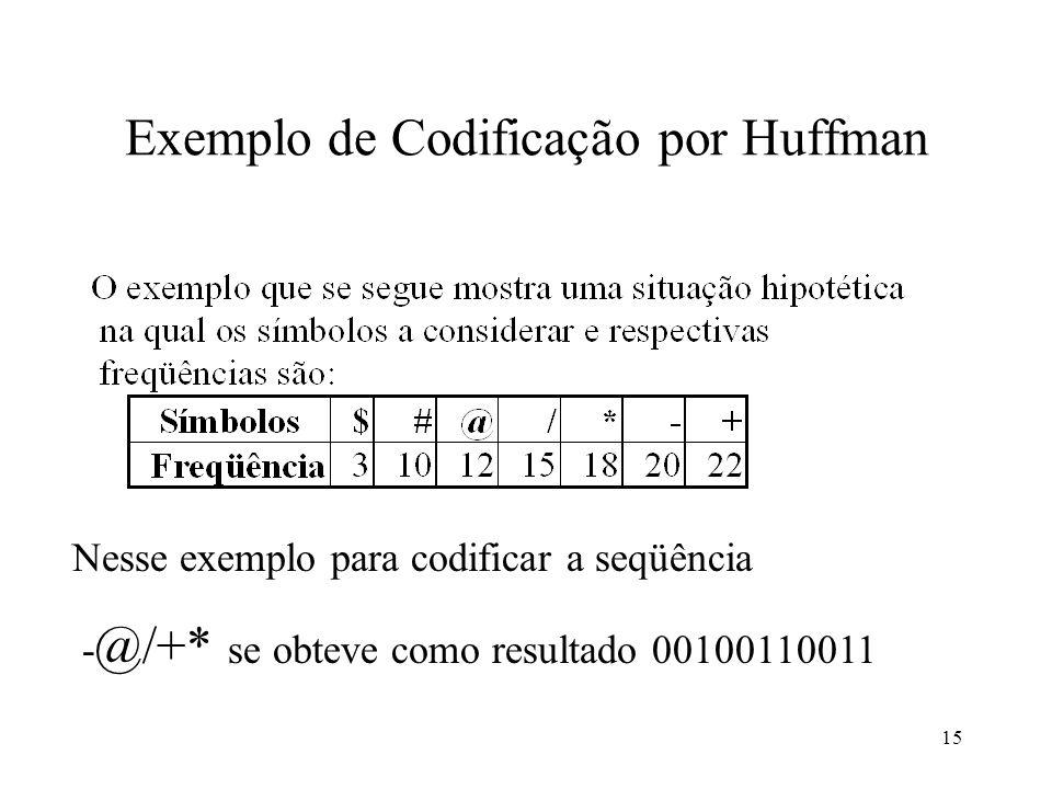 Exemplo de Codificação por Huffman