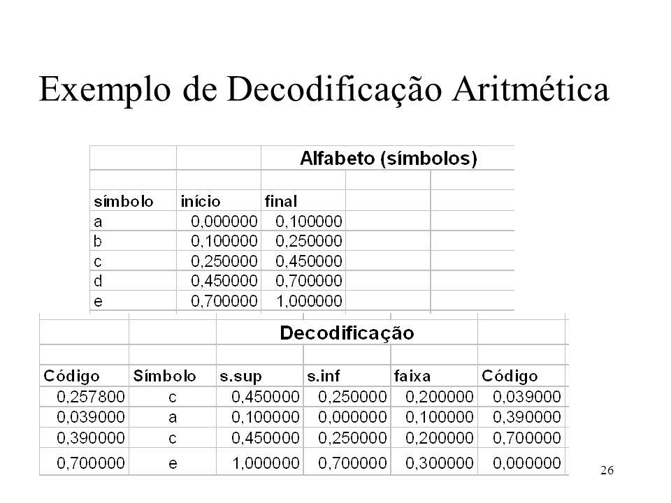 Exemplo de Decodificação Aritmética