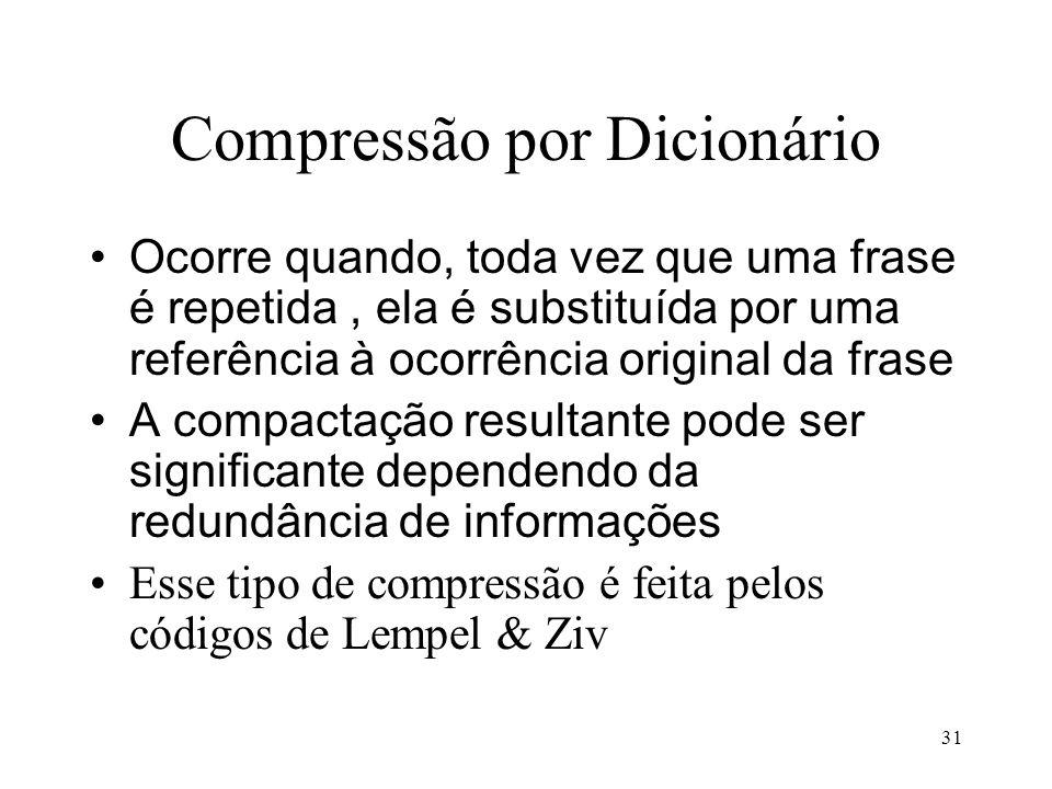 Compressão por Dicionário